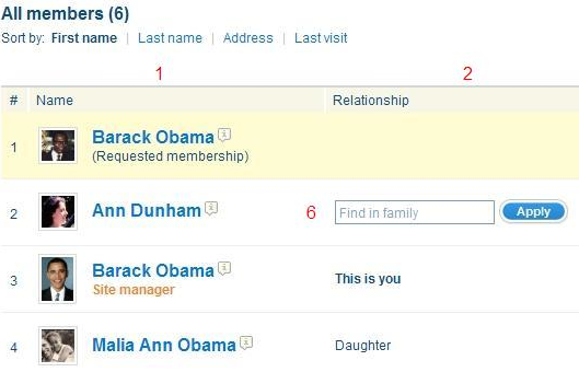 Barack Obama Family site members myheritage