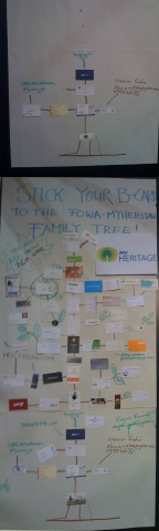 FOWA MyHeritage Tree