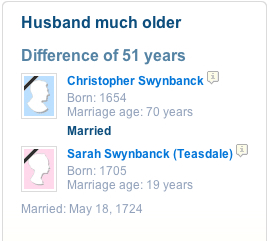See a Sample of the Marriages Zone