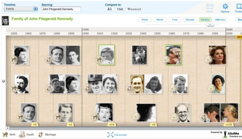 Click to view the Kennedy Timeline