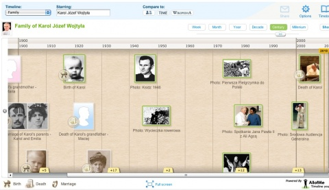 Click to view Wojtyla Timeline